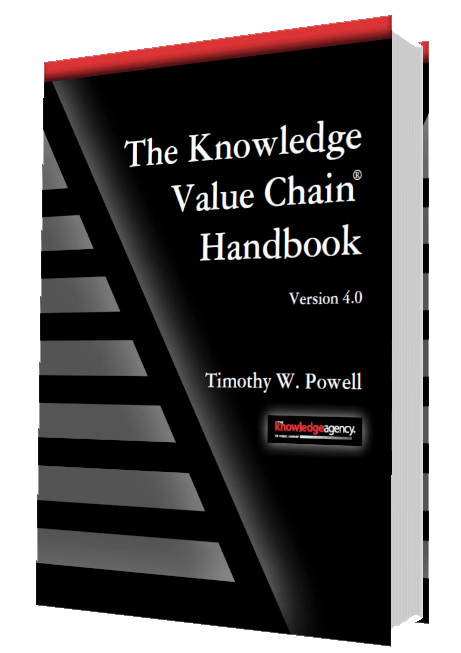 Knowledge Value Chain Handbook (Hardcover)